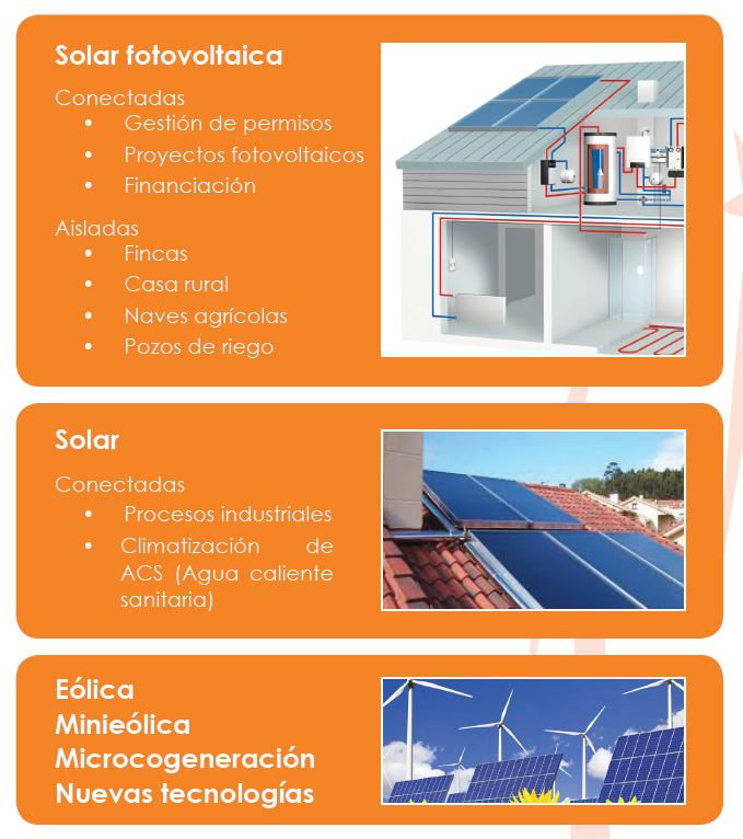 energías renovables dpto.selecon